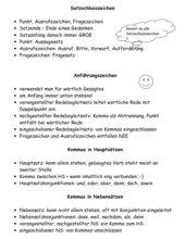 Zusammenfassung zu Satzzeichen Klasse 5