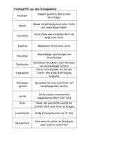 Fachbegriffe aus dem Buchdruck - Quiz