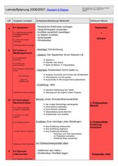 Jahresplan Deutsch 6.Klasse
