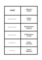 Wortarten Domino