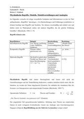 Physikalische Begriffe, Modelle, Modellvorstellungen und Analogien