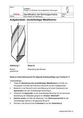 Identifikation der Bohrergeometrie