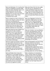 Freiarbeitsmaterial: Lesen und Malen