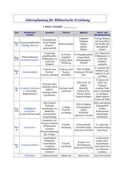 Jahresplanung Bildnerische Erziehung 2. Klasse