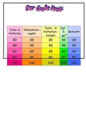 Ein Spielzur Teilbarkeit natürlicher Zahlen (Klasse 6)