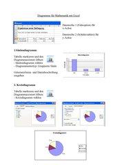 Diagramme für Mathematik mit Excel