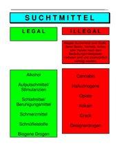 Legale und Illegale Drogen
