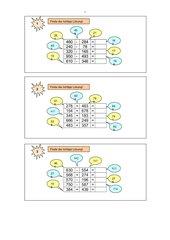 Addition/Subtraktion (4. Klasse)