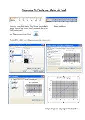 Diagramme für Physik und Mathe mit Excel