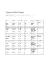 Steigerung der Adjektive/ Vergleiche