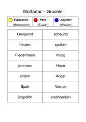 Klammerkarten Wortarten
