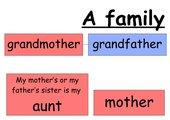 family members Plakat, Tafelanschrift und AB