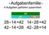 Aufgabenfamilie bei + und -
