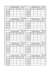 Multiplikationstabellen, Dezimalbruchrechnung