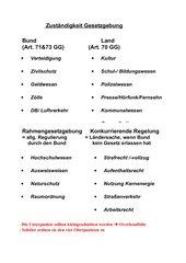 Augaben Bund-Länder: Gesetzgebung