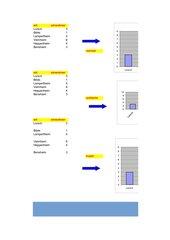 Beschriftung einer Diagramm-Achse in zwei Reihen