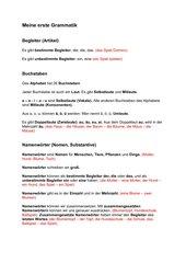 Kleine Grammatik Deutsch ab Klasse 2