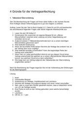 Jigsaw Anfechtbare Verträge (Schweiz)