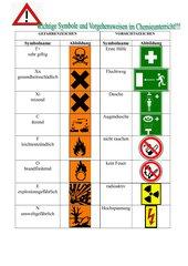 Verhalten im Chemieraum