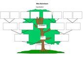 Stammbaumschablone
