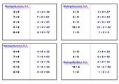 Übungskarten Multiplikation
