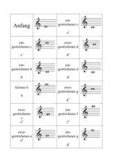 Domino Notennamen von h bis a''