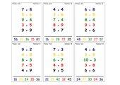 Einmaleins-Übungskarten für die Setzleiste