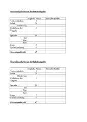 Beurteilungskriterien für eine Inhaltsangabe