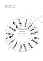 Kreis-Klammerkarte Lateinanfänger Verbformen