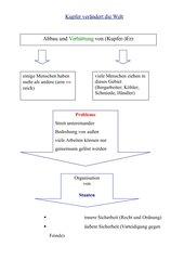 Tafelbild:  Erzabbau, Staatenbildung und Staatsaufgaben