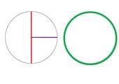 Vorlage für Lernplakat (Kreisfläche, Umfang, Begriffe)