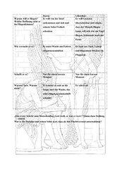 Traum vom Fliegen - Tabelle zum Vergleich von Ikarus und Lilienthal