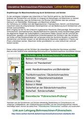 interaktiver Bohrmaschinen-Führerschein