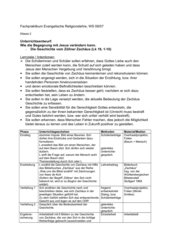 Zachäus 2.Klasse (nur  Verlaufsplan und Ziele)