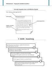 Methodenkarte: Umgang mit schriftlichen Quellen