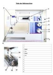 Teile der Nähmaschine am Beispiel der Husqvarna 250/330