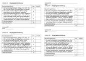 Aufsatz-Bewertung Vorgangsbeschreibung Kl. 3