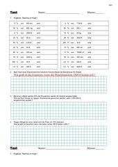 Test Prozentrechnung II