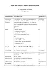 Beschweren im Deutschunterricht