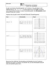 Darstellungsarten von Funktionen (Graph, Term, Wertetabelle)