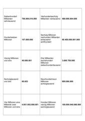 Memo-Spiel / Zuordnungsspiel zur Billion