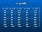 Malreihen Jeopardy