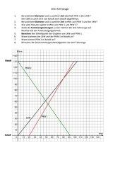 Lineare Funktionen und Gleichungen.