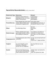 Sprachliche Besonderheiten