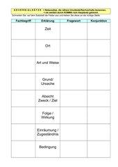Adverbialsätze - Arten