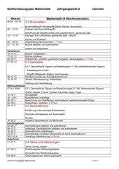 Stoffverteilungsplan Mathematik 6. Klasse HS Bayern