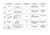 Risikospiel nach Lektion 2  ( Dévouvertes ) mit Lösungsraster