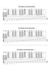 Stammtöne - Notennamen - Lage auf der Tastatur