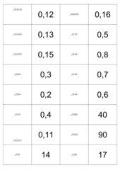 Quadratwurzeln - Memo-Spiel / Zuordnungsspiel