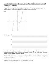 Graphischer Zusammenhang zwischen Funktion und erster Ableitung